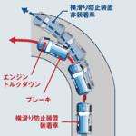 トラクションコントロール